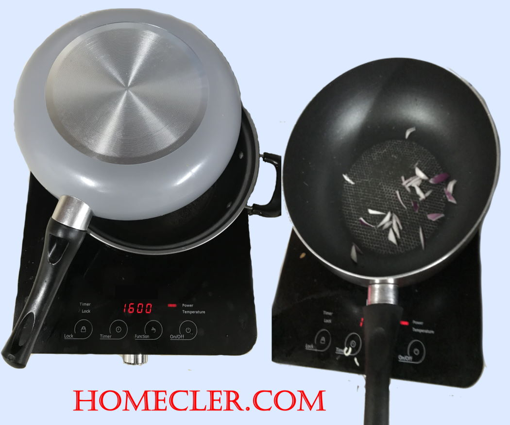 Best Nonstick Induction Cookware Sets 2020 Tested For Induction